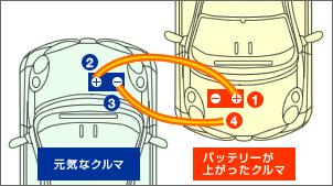 ケーブル 方 ブースター 繋ぎ